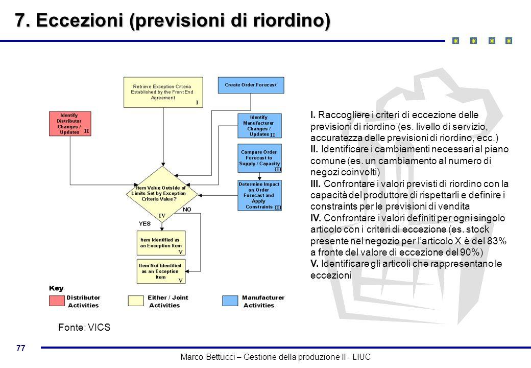 77 Marco Bettucci – Gestione della produzione II - LIUC 7. Eccezioni (previsioni di riordino) I. Raccogliere i criteri di eccezione delle previsioni d