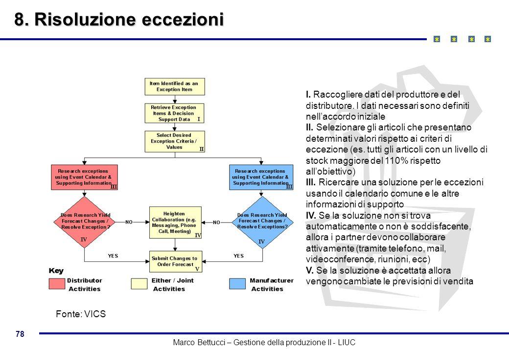 78 Marco Bettucci – Gestione della produzione II - LIUC 8. Risoluzione eccezioni I. Raccogliere dati del produttore e del distributore. I dati necessa