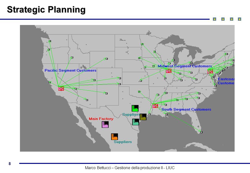 8 Marco Bettucci – Gestione della produzione II - LIUC Strategic Planning