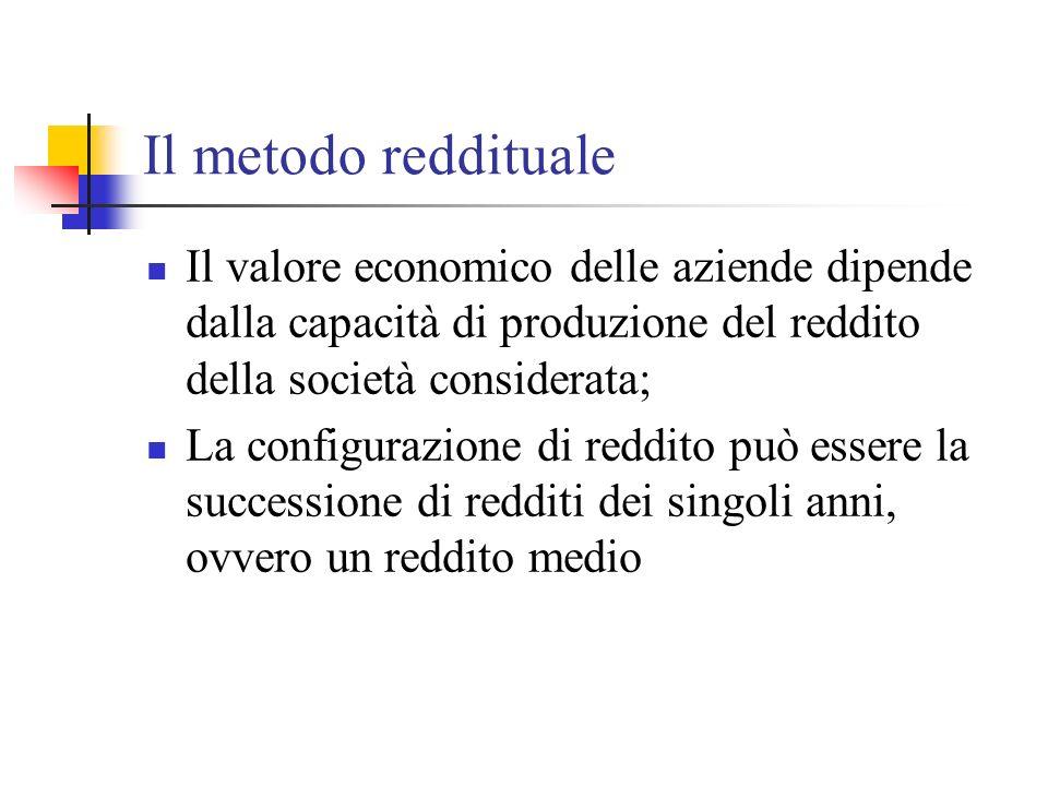 Il metodo reddituale Il valore economico delle aziende dipende dalla capacità di produzione del reddito della società considerata; La configurazione d