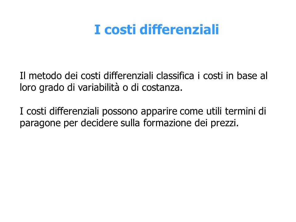 I giudizi di convenienza sui prezzi I costi assumono spesso la funzione di termine di paragone per lespressione di giudizi di convenienza su un determinato prezzo di vendita.