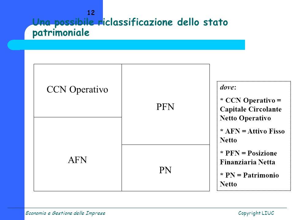 Economia e Gestione delle ImpreseCopyright LIUC 12 dove: * CCN Operativo = Capitale Circolante Netto Operativo * AFN = Attivo Fisso Netto * PFN = Posi
