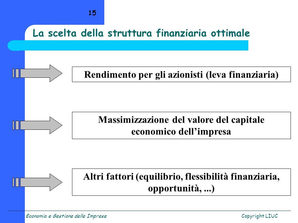 Economia e Gestione delle ImpreseCopyright LIUC 15 La scelta della struttura finanziaria ottimale Rendimento per gli azionisti (leva finanziaria) Mass