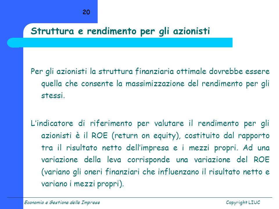 Economia e Gestione delle ImpreseCopyright LIUC 20 Struttura e rendimento per gli azionisti Per gli azionisti la struttura finanziaria ottimale dovreb