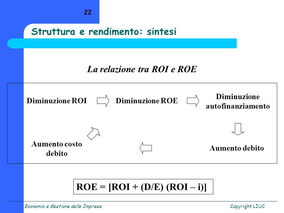 Economia e Gestione delle ImpreseCopyright LIUC 22 La relazione tra ROI e ROE Diminuzione ROI Aumento costo debito Aumento debito Diminuzione ROE Dimi
