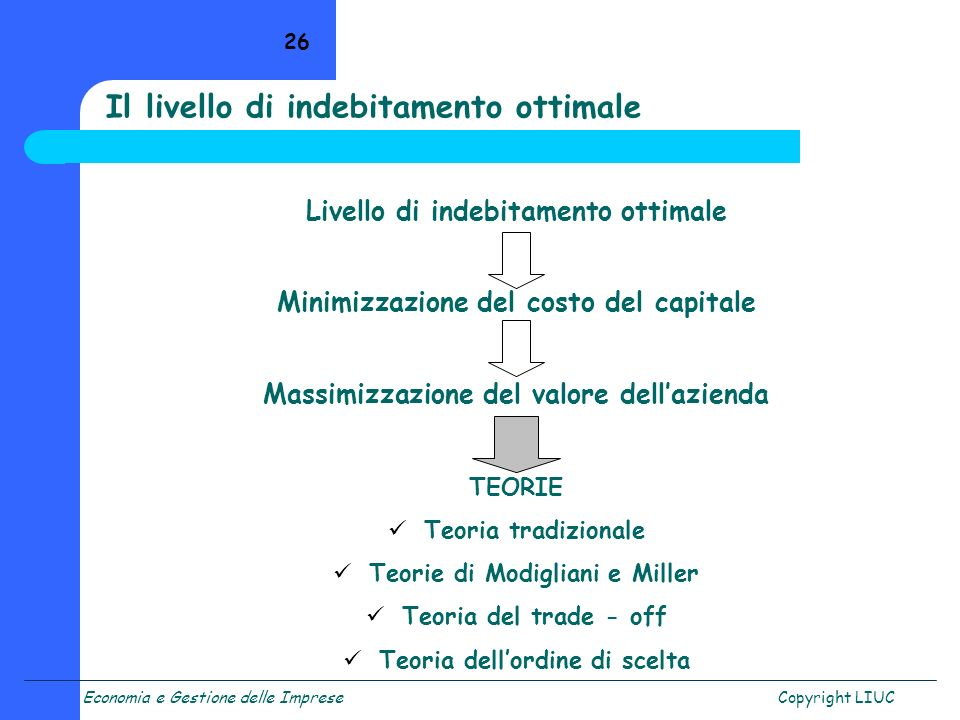 Economia e Gestione delle ImpreseCopyright LIUC 26 Livello di indebitamento ottimale Minimizzazione del costo del capitale Massimizzazione del valore