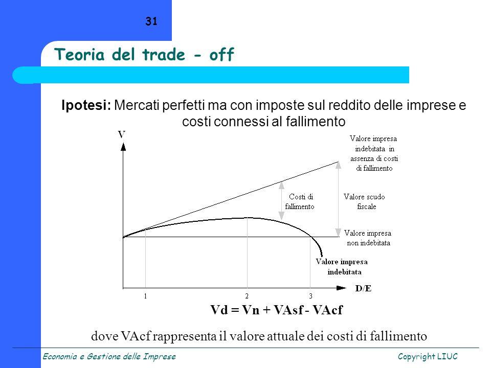 Economia e Gestione delle ImpreseCopyright LIUC 31 Ipotesi: Mercati perfetti ma con imposte sul reddito delle imprese e costi connessi al fallimento V