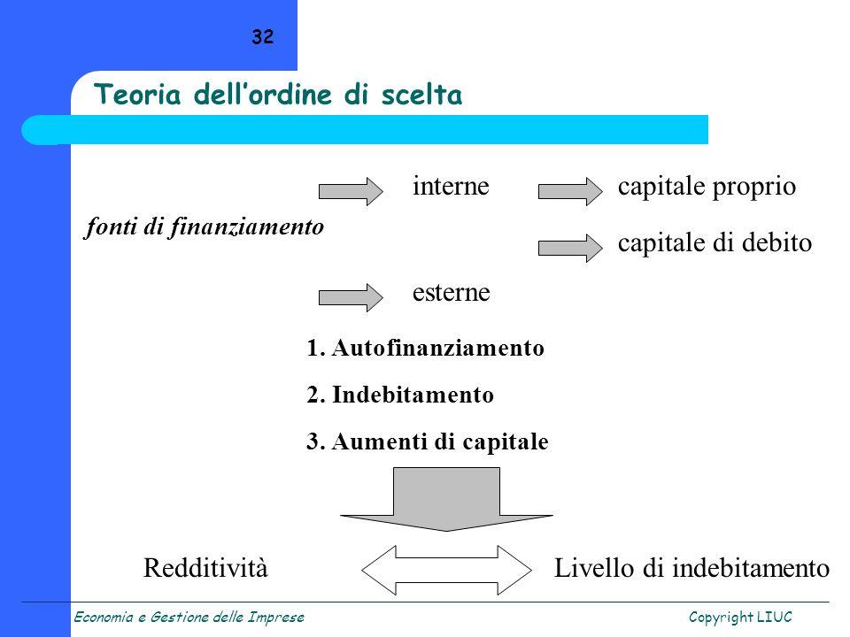 Economia e Gestione delle ImpreseCopyright LIUC 32 fonti di finanziamento interne esterne capitale proprio capitale di debito 1. Autofinanziamento 2.