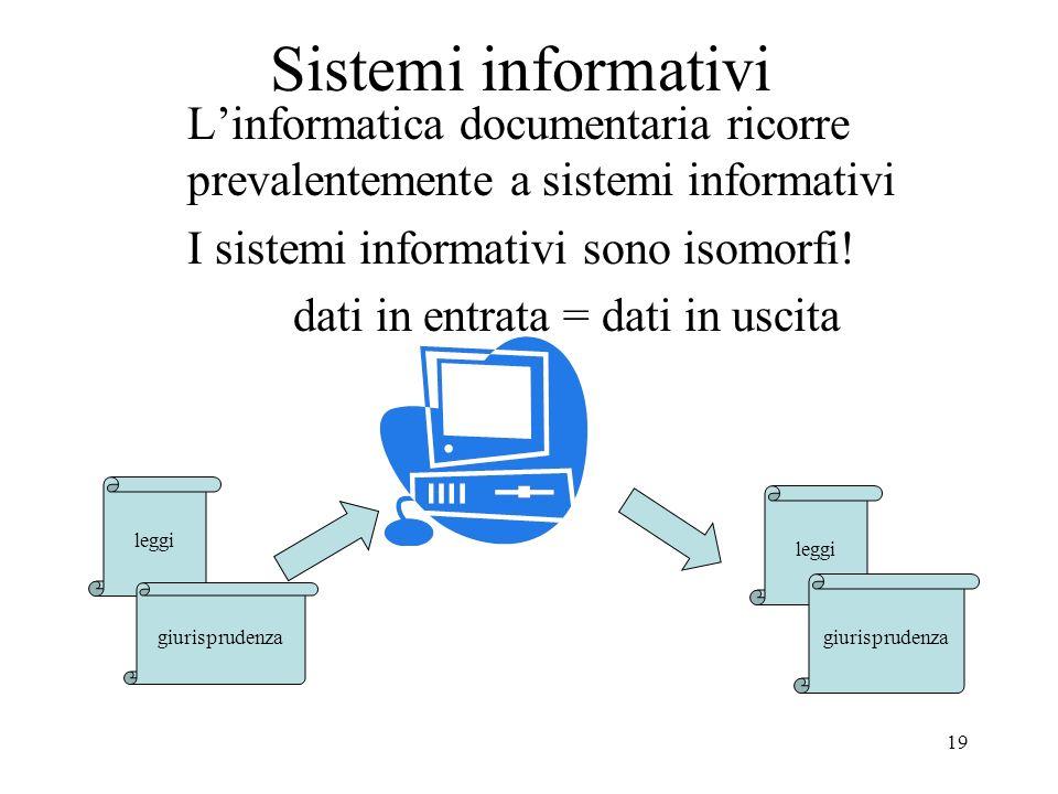 19 Sistemi informativi Linformatica documentaria ricorre prevalentemente a sistemi informativi I sistemi informativi sono isomorfi! dati in entrata =