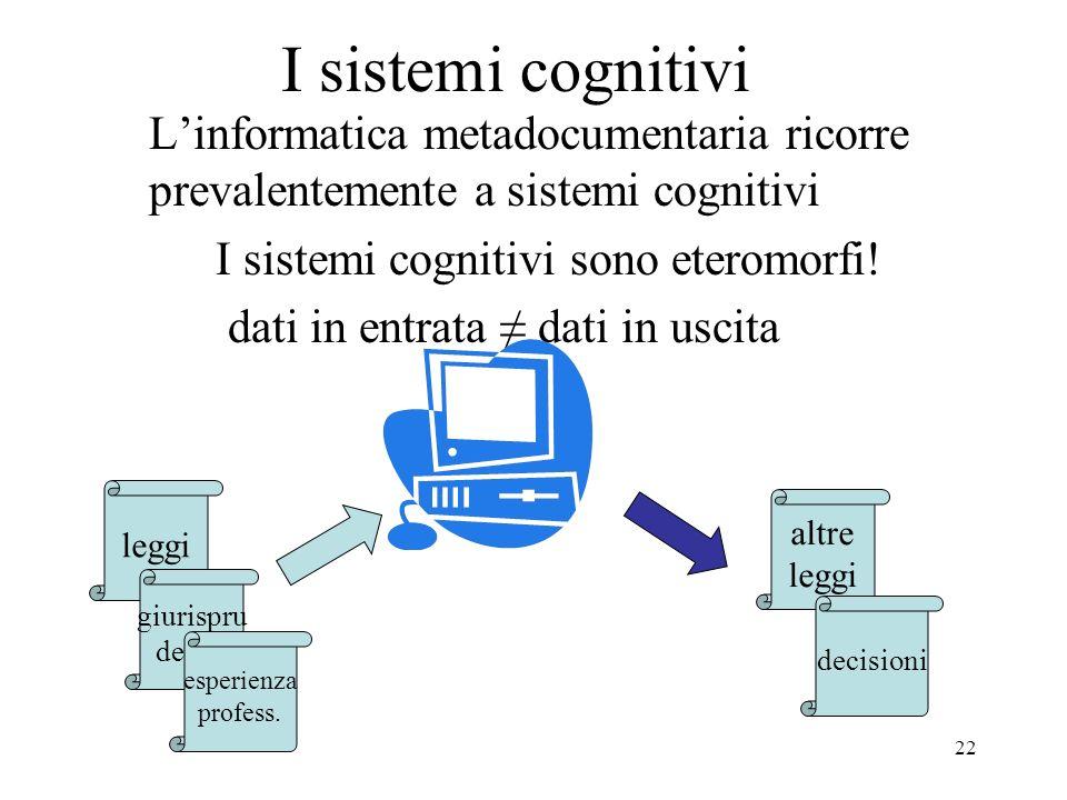 22 I sistemi cognitivi Linformatica metadocumentaria ricorre prevalentemente a sistemi cognitivi I sistemi cognitivi sono eteromorfi! dati in entrata