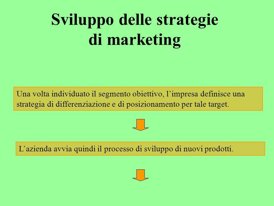 Sviluppo delle strategie di marketing Una volta individuato il segmento obiettivo, limpresa definisce una strategia di differenziazione e di posizionamento per tale target.