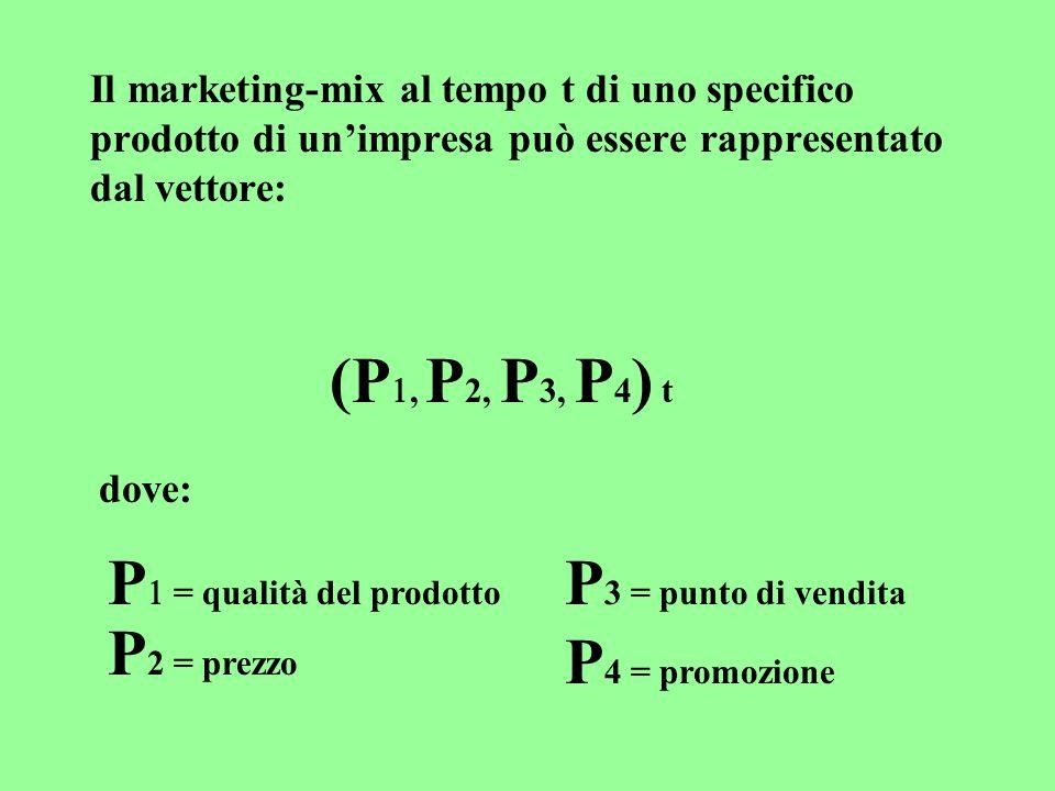 Il marketing-mix al tempo t di uno specifico prodotto di unimpresa può essere rappresentato dal vettore: (P, P 2, P 3, P 4 ) t dove: P = qualità del prodotto P 2 = prezzo P 3 = punto di vendita P 4 = promozione