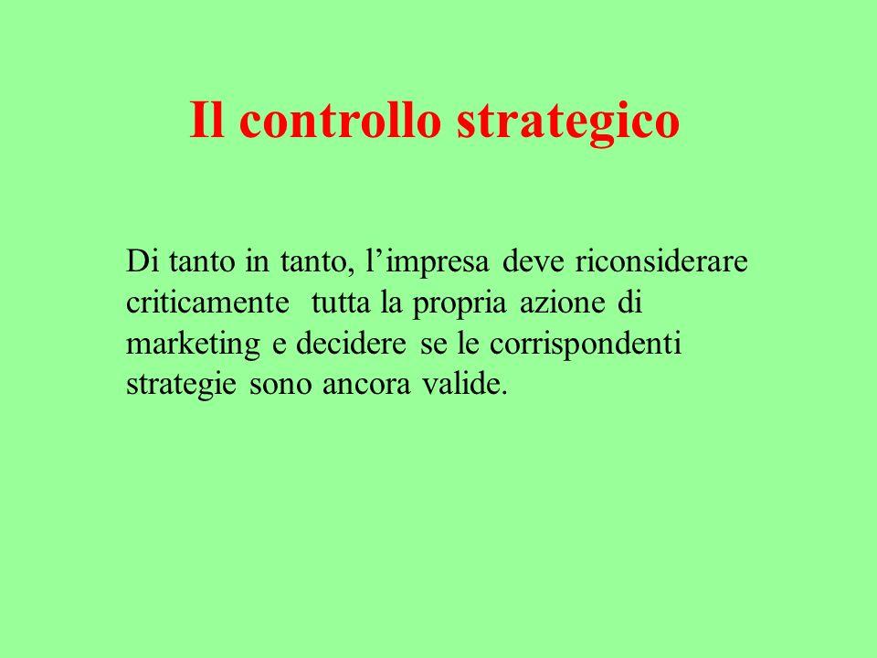 Il controllo strategico Di tanto in tanto, limpresa deve riconsiderare criticamente tutta la propria azione di marketing e decidere se le corrispondenti strategie sono ancora valide.