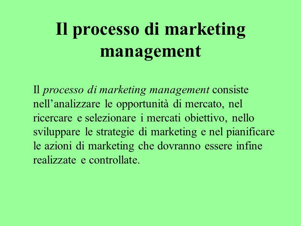 Il processo di marketing management Il processo di marketing management consiste nellanalizzare le opportunità di mercato, nel ricercare e selezionare i mercati obiettivo, nello sviluppare le strategie di marketing e nel pianificare le azioni di marketing che dovranno essere infine realizzate e controllate.