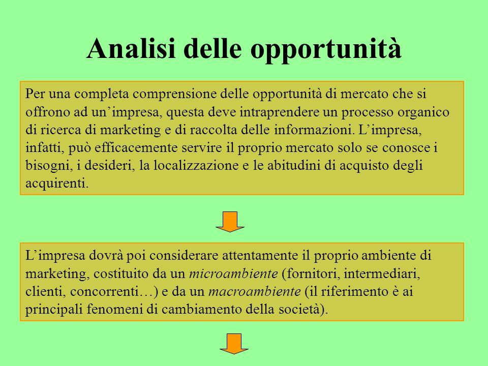 Analisi delle opportunità Per una completa comprensione delle opportunità di mercato che si offrono ad unimpresa, questa deve intraprendere un processo organico di ricerca di marketing e di raccolta delle informazioni.
