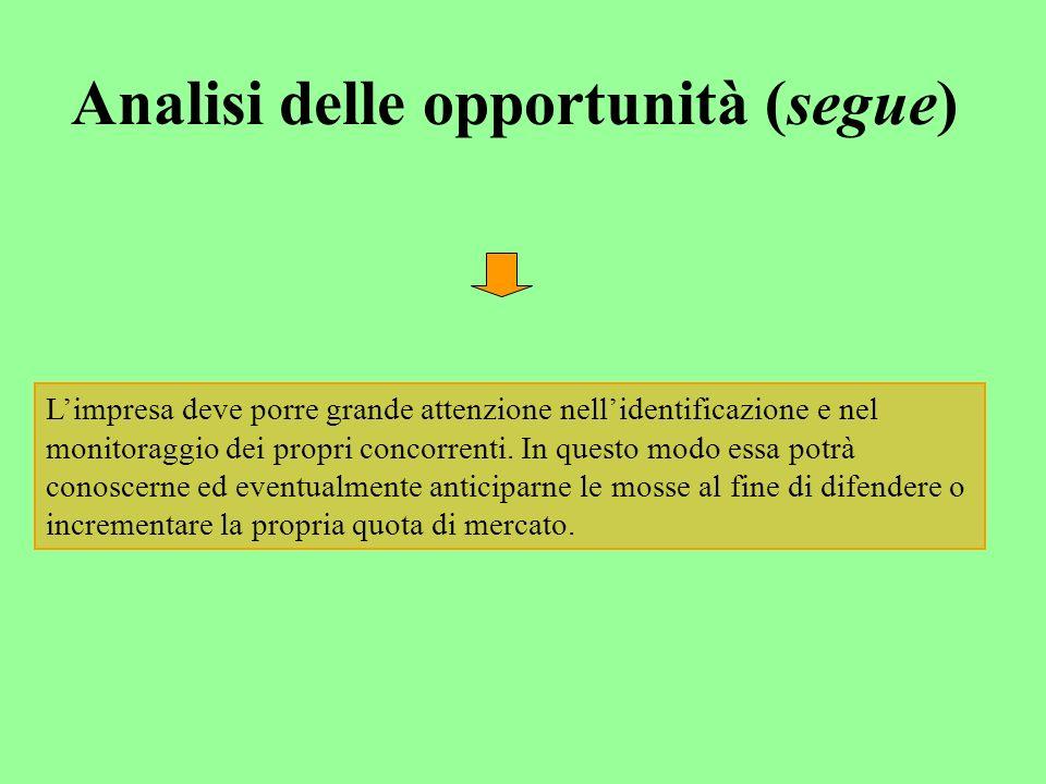 Analisi delle opportunità (segue) Limpresa deve porre grande attenzione nellidentificazione e nel monitoraggio dei propri concorrenti.