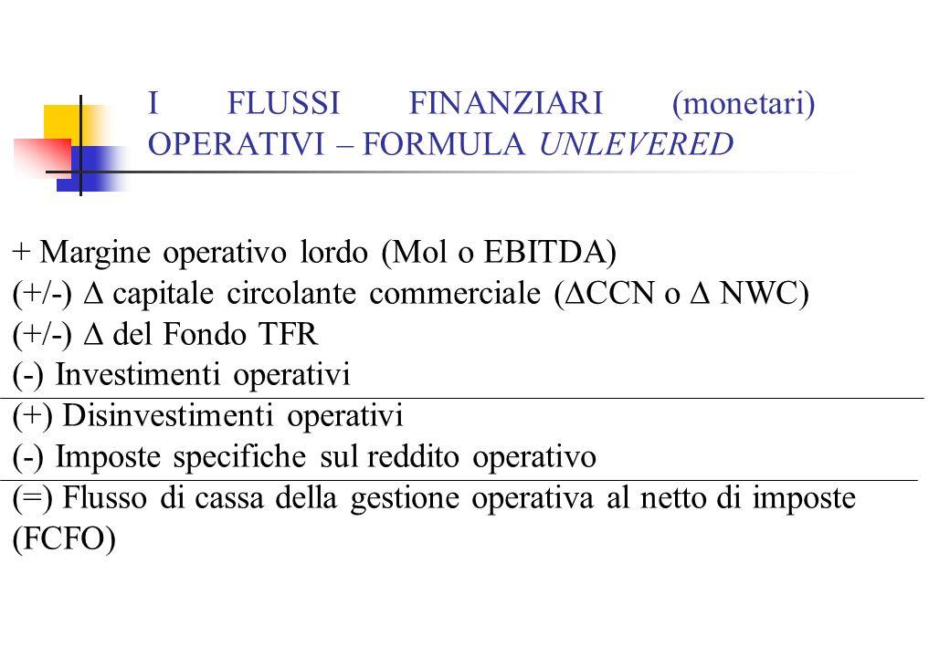 I FLUSSI FINANZIARI (monetari) OPERATIVI – FORMULA UNLEVERED + Margine operativo lordo (Mol o EBITDA) (+/-) capitale circolante commerciale ( CCN o NW