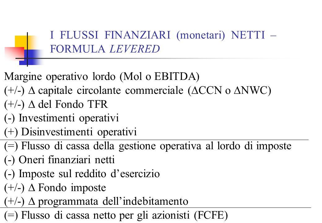 I FLUSSI FINANZIARI (monetari) NETTI – FORMULA LEVERED Margine operativo lordo (Mol o EBITDA) (+/-) capitale circolante commerciale ( CCN o NWC) (+/-)