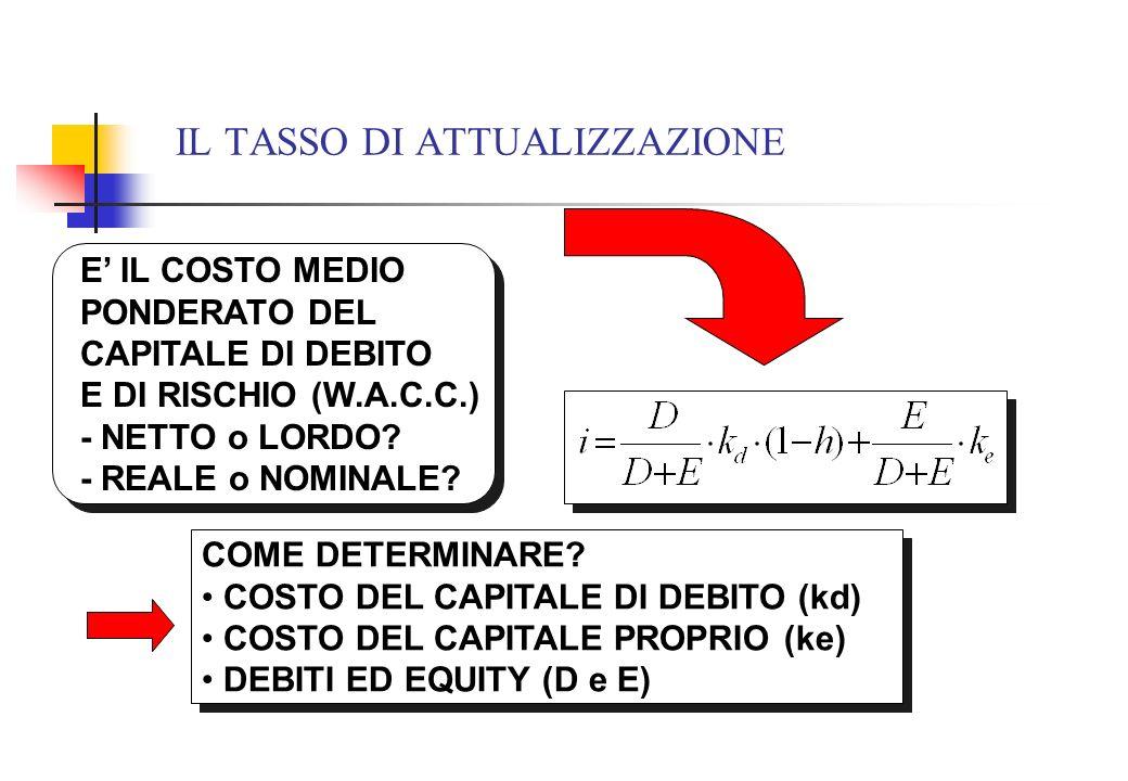 IL TASSO DI ATTUALIZZAZIONE COME DETERMINARE? COSTO DEL CAPITALE DI DEBITO (kd) COSTO DEL CAPITALE PROPRIO (ke) DEBITI ED EQUITY (D e E) COME DETERMIN