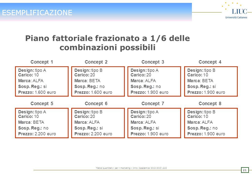 20 Metodi quantitativi per il marketing – Anno Accademico 2012-2013 LIUC ESEMPLIFICAZIONE Esemplificazione: Valutazione sollevatore I fattori, con i r
