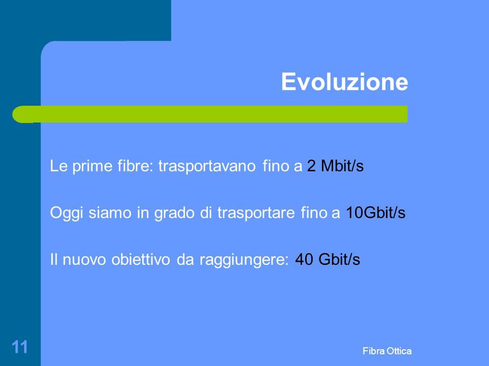 Fibra Ottica 11 Le prime fibre: trasportavano fino a 2 Mbit/s Oggi siamo in grado di trasportare fino a 10Gbit/s Il nuovo obiettivo da raggiungere: 40 Gbit/s Evoluzione