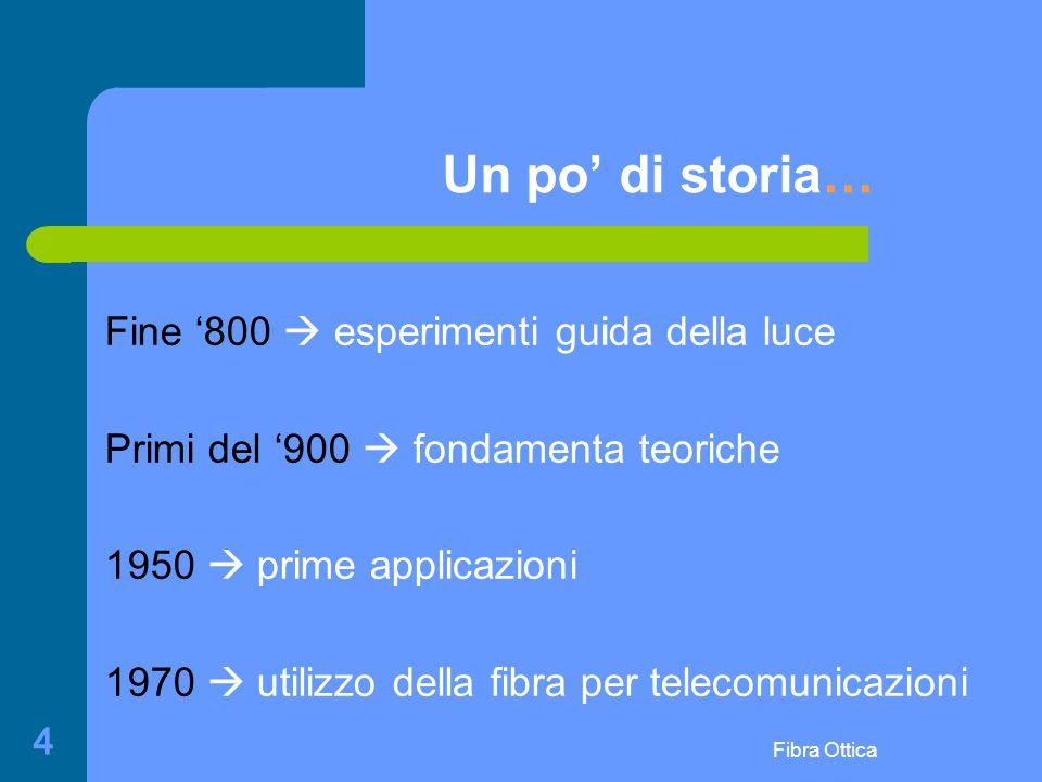 Fibra Ottica 4 Un po di storia… Fine 800 esperimenti guida della luce Primi del 900 fondamenta teoriche 1950 prime applicazioni 1970 utilizzo della fibra per telecomunicazioni