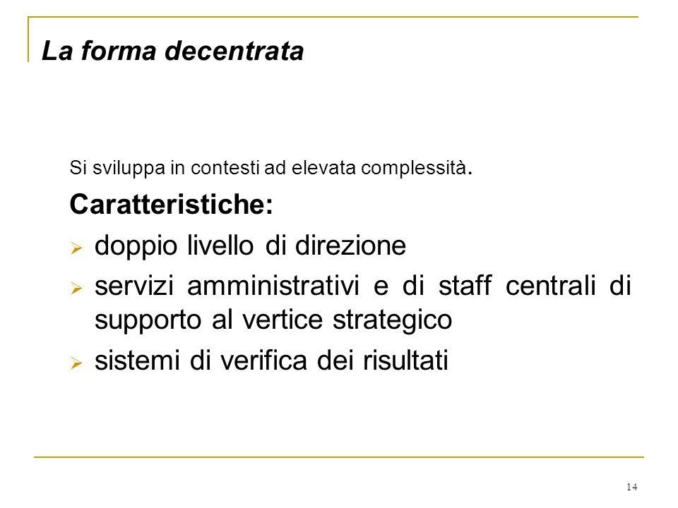 14 La forma decentrata Si sviluppa in contesti ad elevata complessità. Caratteristiche: doppio livello di direzione servizi amministrativi e di staff