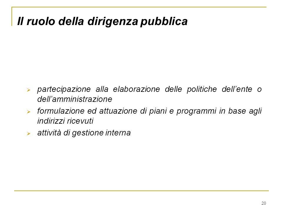 20 Il ruolo della dirigenza pubblica partecipazione alla elaborazione delle politiche dellente o dellamministrazione formulazione ed attuazione di pia