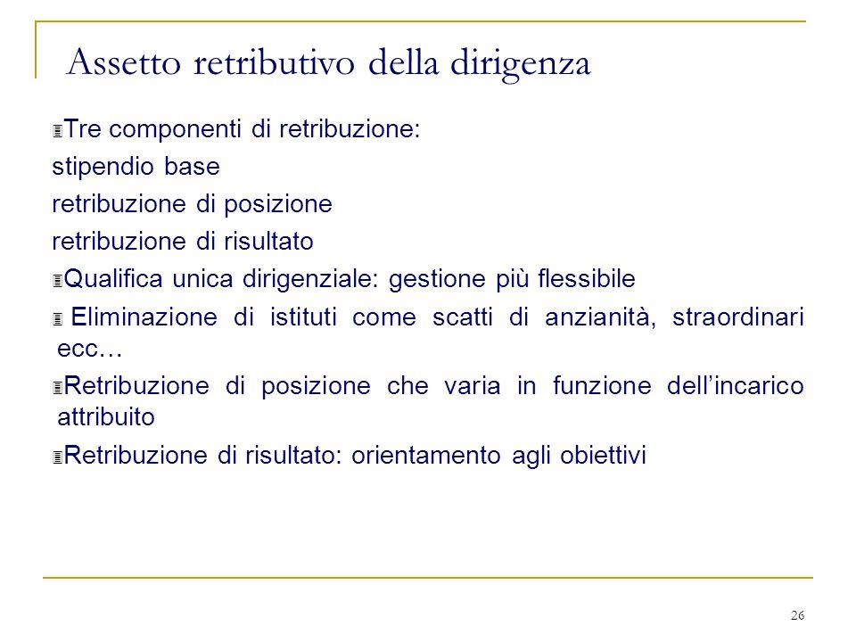 26 Assetto retributivo della dirigenza 3 Tre componenti di retribuzione: stipendio base retribuzione di posizione retribuzione di risultato 3 Qualific