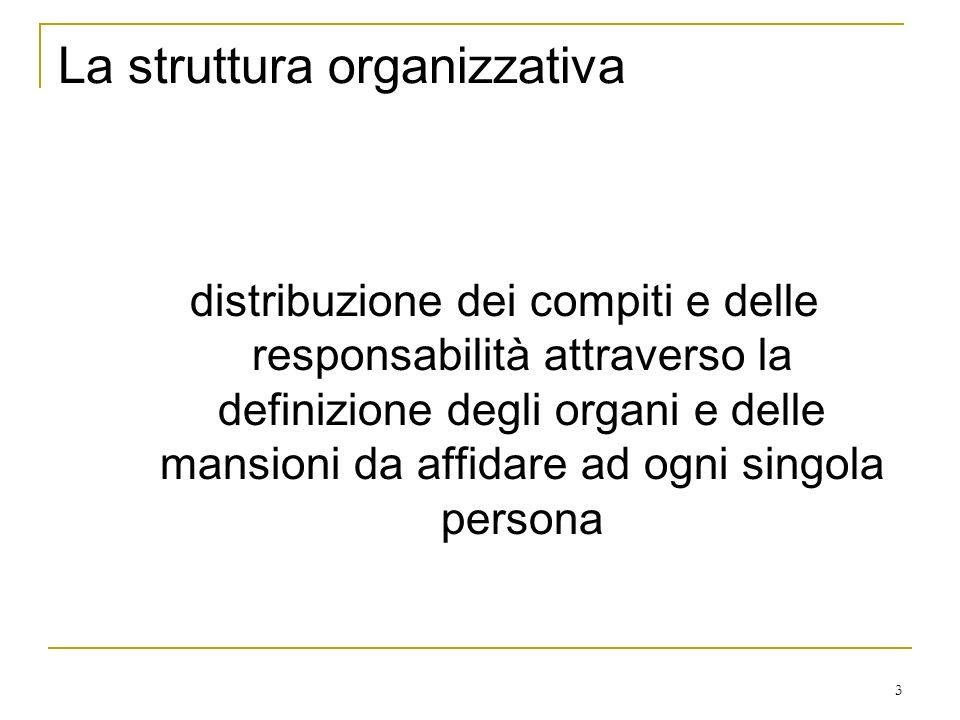 3 La struttura organizzativa distribuzione dei compiti e delle responsabilità attraverso la definizione degli organi e delle mansioni da affidare ad o