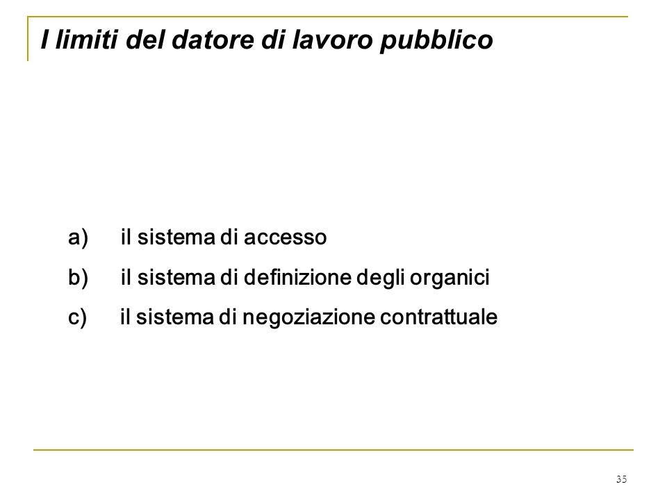 35 I limiti del datore di lavoro pubblico a) il sistema di accesso b) il sistema di definizione degli organici c) il sistema di negoziazione contrattu