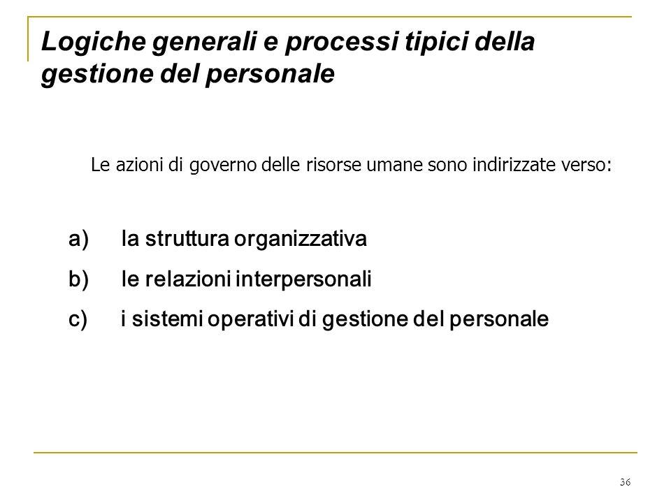 36 Logiche generali e processi tipici della gestione del personale a) la struttura organizzativa b) le relazioni interpersonali c) i sistemi operativi