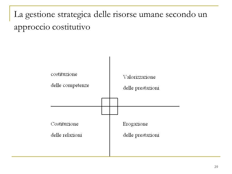 39 La gestione strategica delle risorse umane secondo un approccio costitutivo