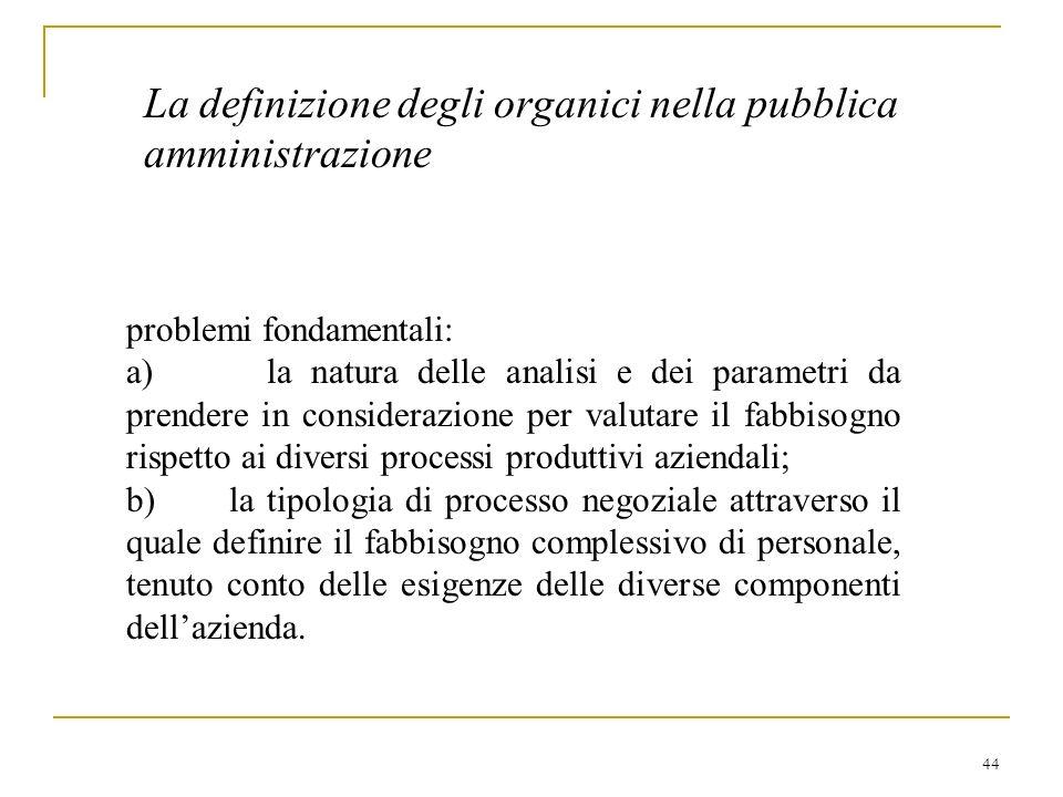44 La definizione degli organici nella pubblica amministrazione problemi fondamentali: a) la natura delle analisi e dei parametri da prendere in consi