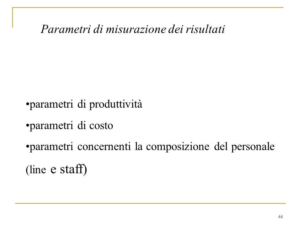 46 Parametri di misurazione dei risultati parametri di produttività parametri di costo parametri concernenti la composizione del personale (line e sta