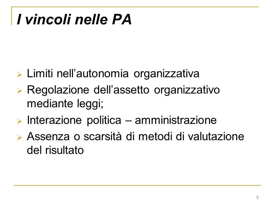 5 I vincoli nelle PA Limiti nellautonomia organizzativa Regolazione dellassetto organizzativo mediante leggi; Interazione politica – amministrazione A