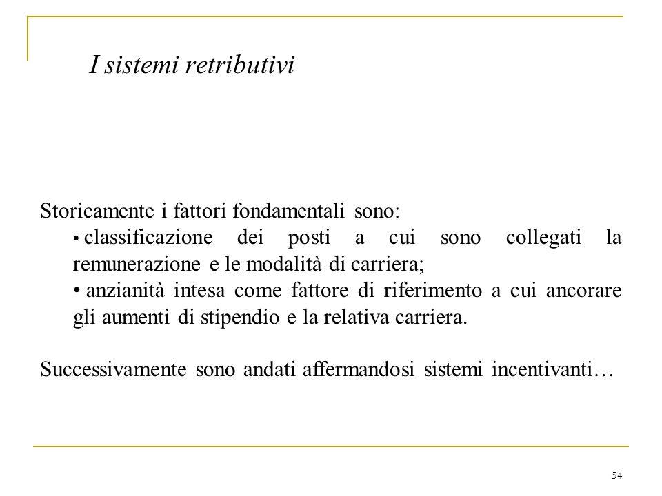 54 I sistemi retributivi Storicamente i fattori fondamentali sono: classificazione dei posti a cui sono collegati la remunerazione e le modalità di ca