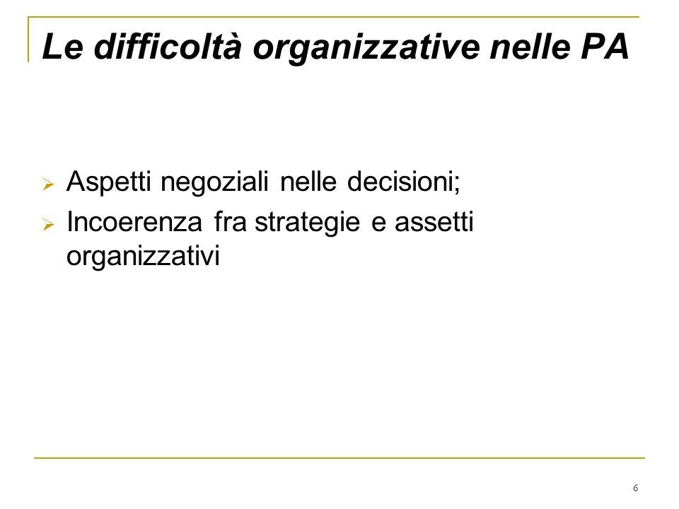 6 Le difficoltà organizzative nelle PA Aspetti negoziali nelle decisioni; Incoerenza fra strategie e assetti organizzativi