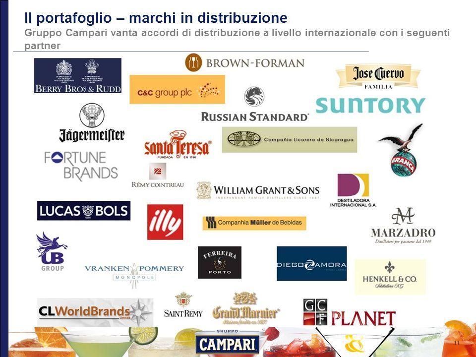 11 Il portafoglio – marchi in distribuzione Gruppo Campari vanta accordi di distribuzione a livello internazionale con i seguenti partner