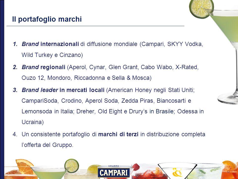 12 1.Brand internazionali di diffusione mondiale (Campari, SKYY Vodka, Wild Turkey e Cinzano) 2.Brand regionali (Aperol, Cynar, Glen Grant, Cabo Wabo,