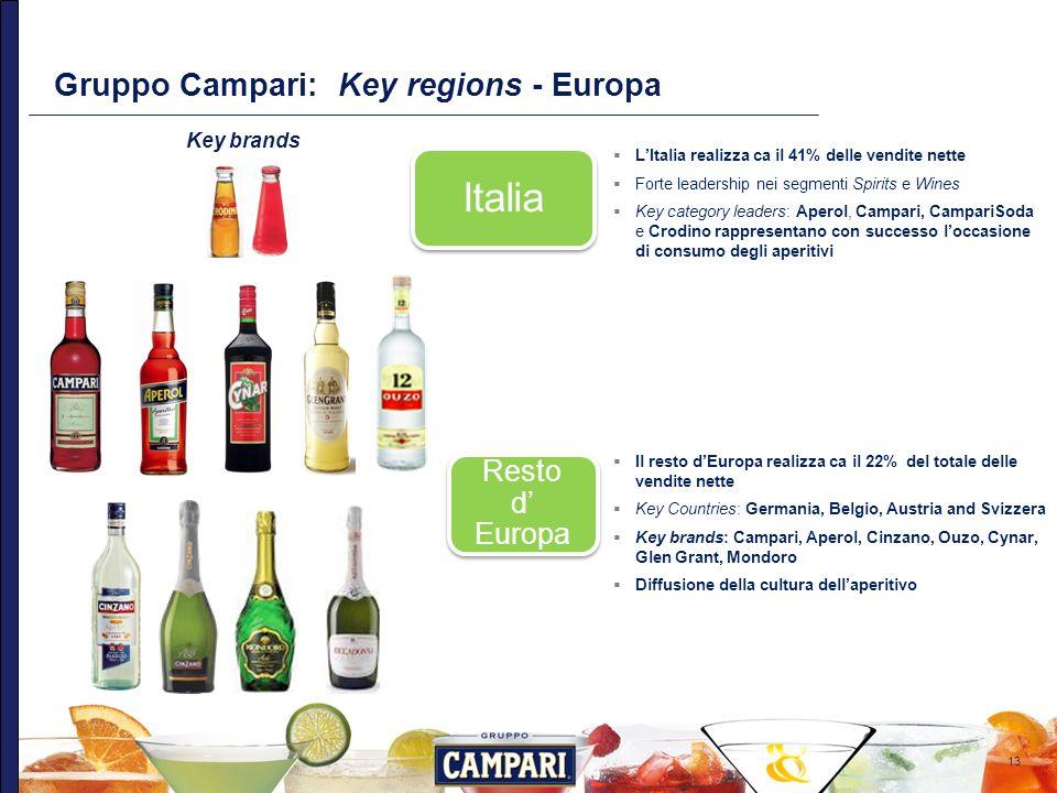 13 Gruppo Campari: Key regions - Europa Resto d Europa Italia LItalia realizza ca il 41% delle vendite nette Forte leadership nei segmenti Spirits e W