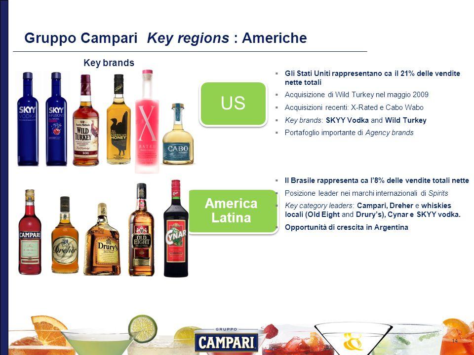 14 Gruppo Campari Key regions : Americhe US Gli Stati Uniti rappresentano ca il 21% delle vendite nette totali Acquisizione di Wild Turkey nel maggio