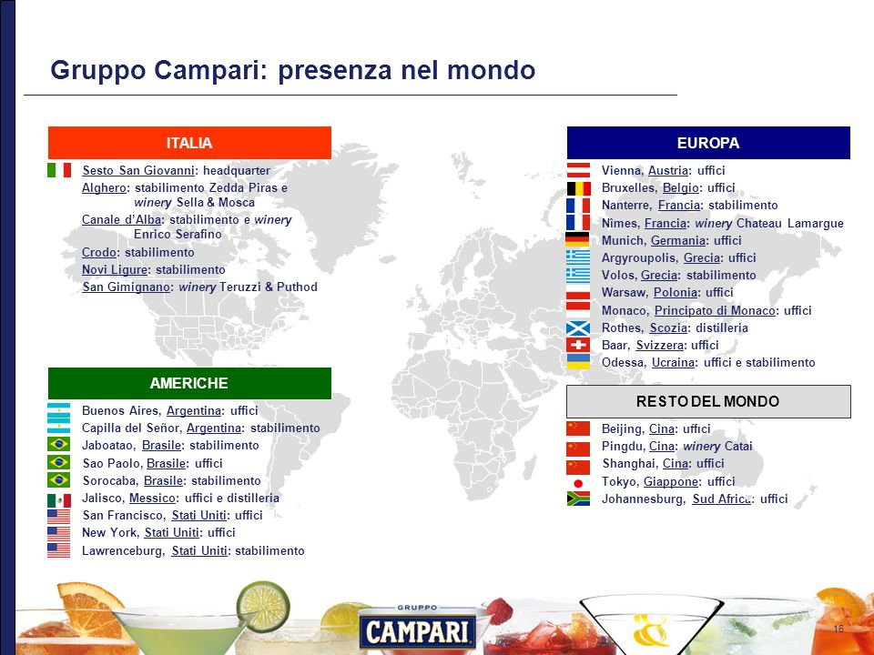 16 Gruppo Campari: presenza nel mondo Beijing, Cina: uffici Pingdu, Cina: winery Catai Shanghai, Cina: uffici Tokyo, Giappone: uffici Johannesburg, Su