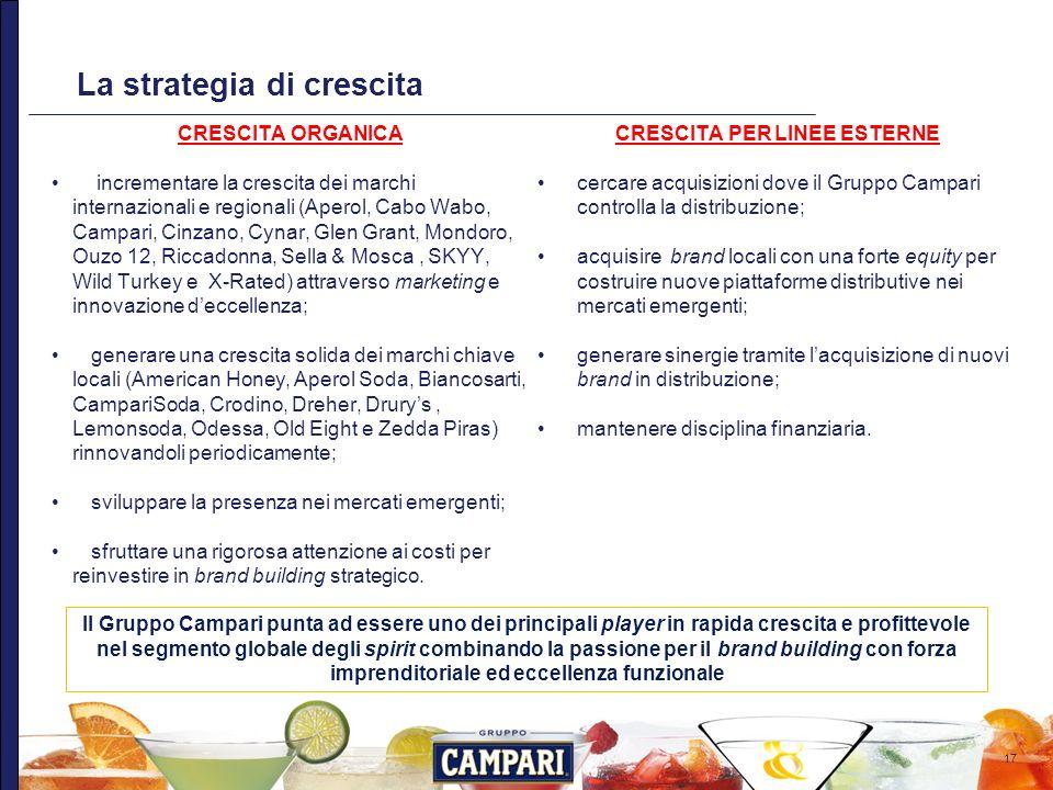 17 La strategia di crescita CRESCITA ORGANICA incrementare la crescita dei marchi internazionali e regionali (Aperol, Cabo Wabo, Campari, Cinzano, Cyn