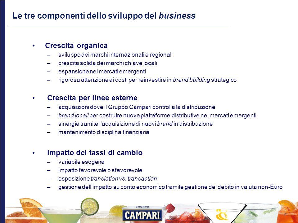 21 Le tre componenti dello sviluppo del business Crescita organica – sviluppo dei marchi internazionali e regionali – crescita solida dei marchi chiav