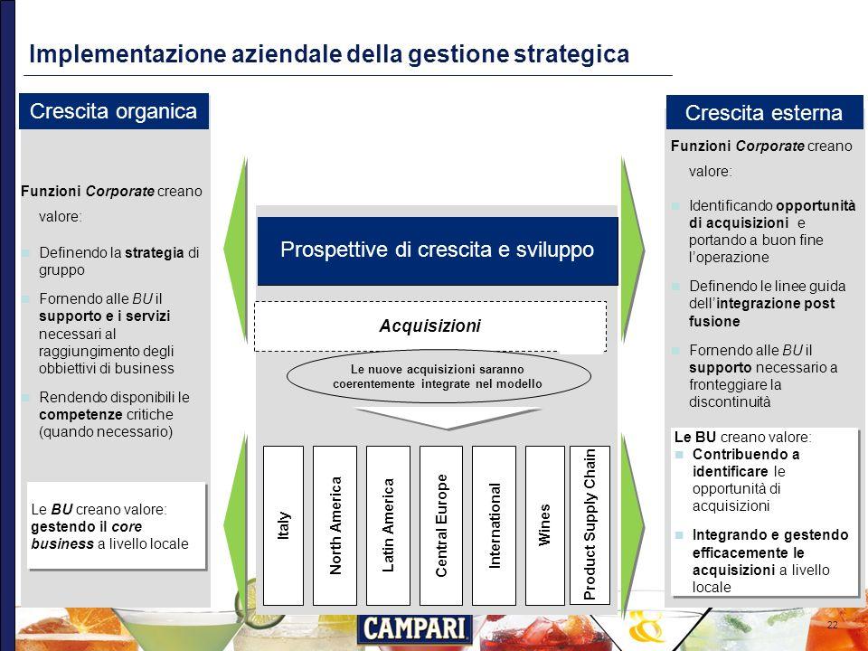 22 Crescita organica Funzioni Corporate creano valore: Definendo la strategia di gruppo Fornendo alle BU il supporto e i servizi necessari al raggiung