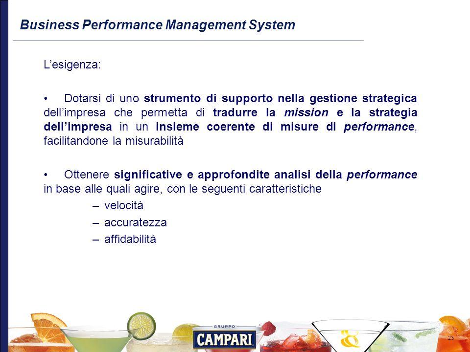 23 Business Performance Management System Lesigenza: Dotarsi di uno strumento di supporto nella gestione strategica dellimpresa che permetta di tradur