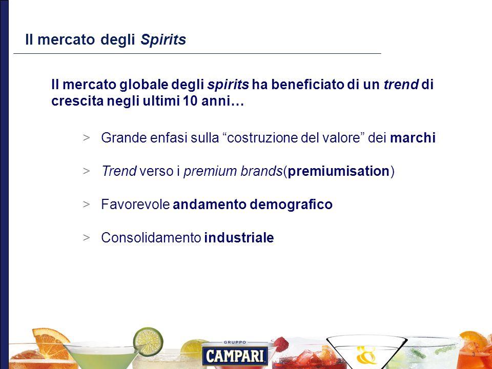 4 >Trend verso premium brands (premiumisation) International spirits market volume evolution (m 9L cases) by category Source: IWSR, Impact