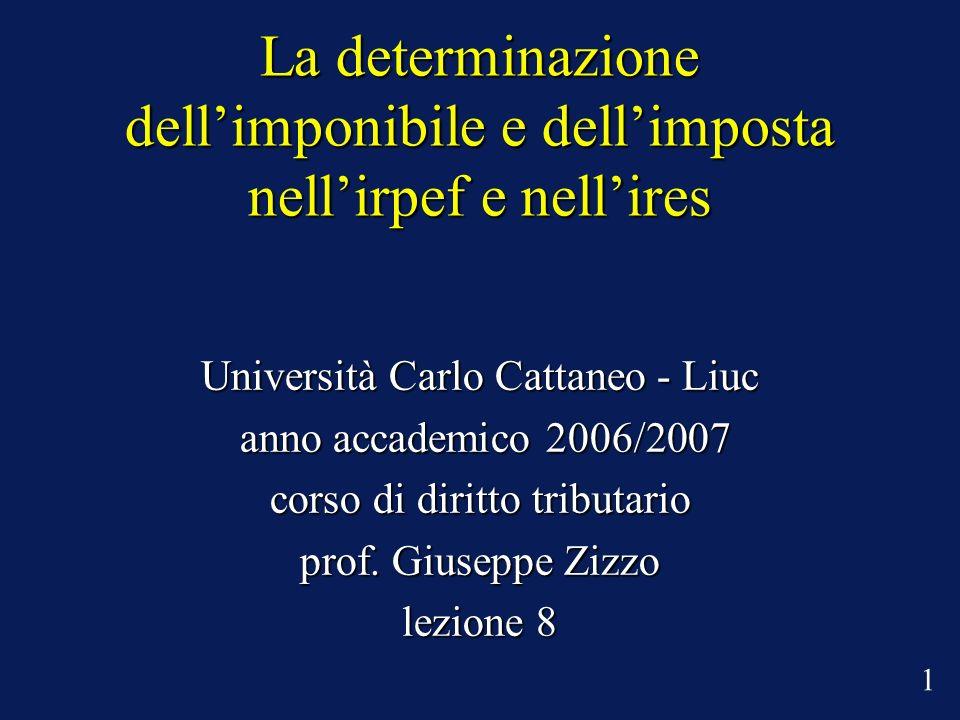 La determinazione dellimponibile e dellimposta nellirpef e nellires Università Carlo Cattaneo - Liuc anno accademico 2006/2007 anno accademico 2006/2007 corso di diritto tributario prof.