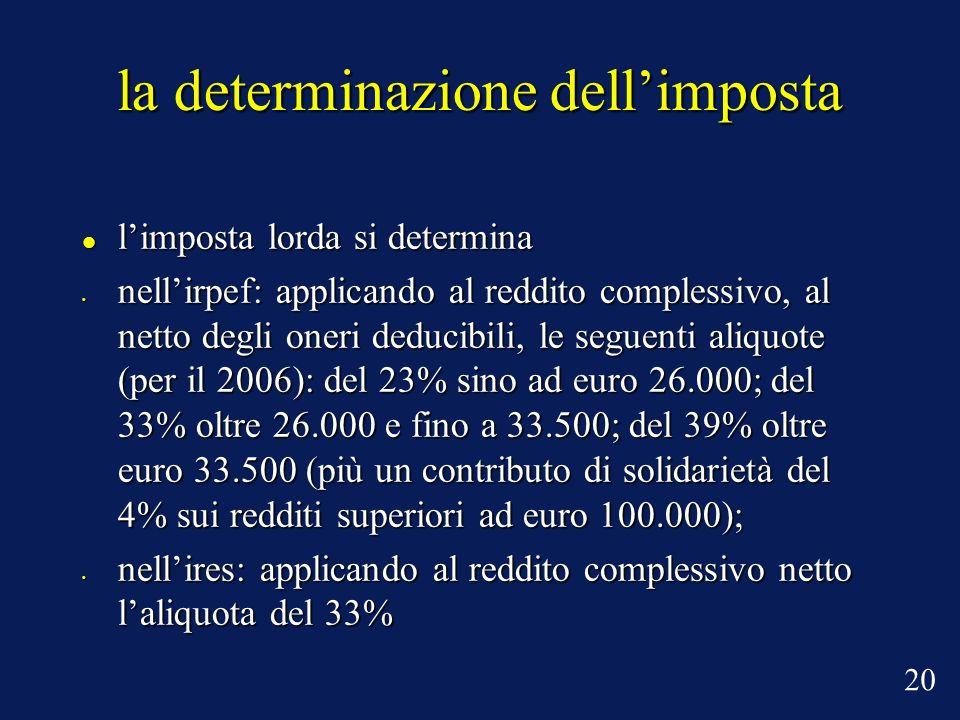 la determinazione dellimposta limposta lorda si determina limposta lorda si determina nellirpef: applicando al reddito complessivo, al netto degli oneri deducibili, le seguenti aliquote (per il 2006): del 23% sino ad euro 26.000; del 33% oltre 26.000 e fino a 33.500; del 39% oltre euro 33.500 (più un contributo di solidarietà del 4% sui redditi superiori ad euro 100.000); nellirpef: applicando al reddito complessivo, al netto degli oneri deducibili, le seguenti aliquote (per il 2006): del 23% sino ad euro 26.000; del 33% oltre 26.000 e fino a 33.500; del 39% oltre euro 33.500 (più un contributo di solidarietà del 4% sui redditi superiori ad euro 100.000); nellires: applicando al reddito complessivo netto laliquota del 33% nellires: applicando al reddito complessivo netto laliquota del 33% 20